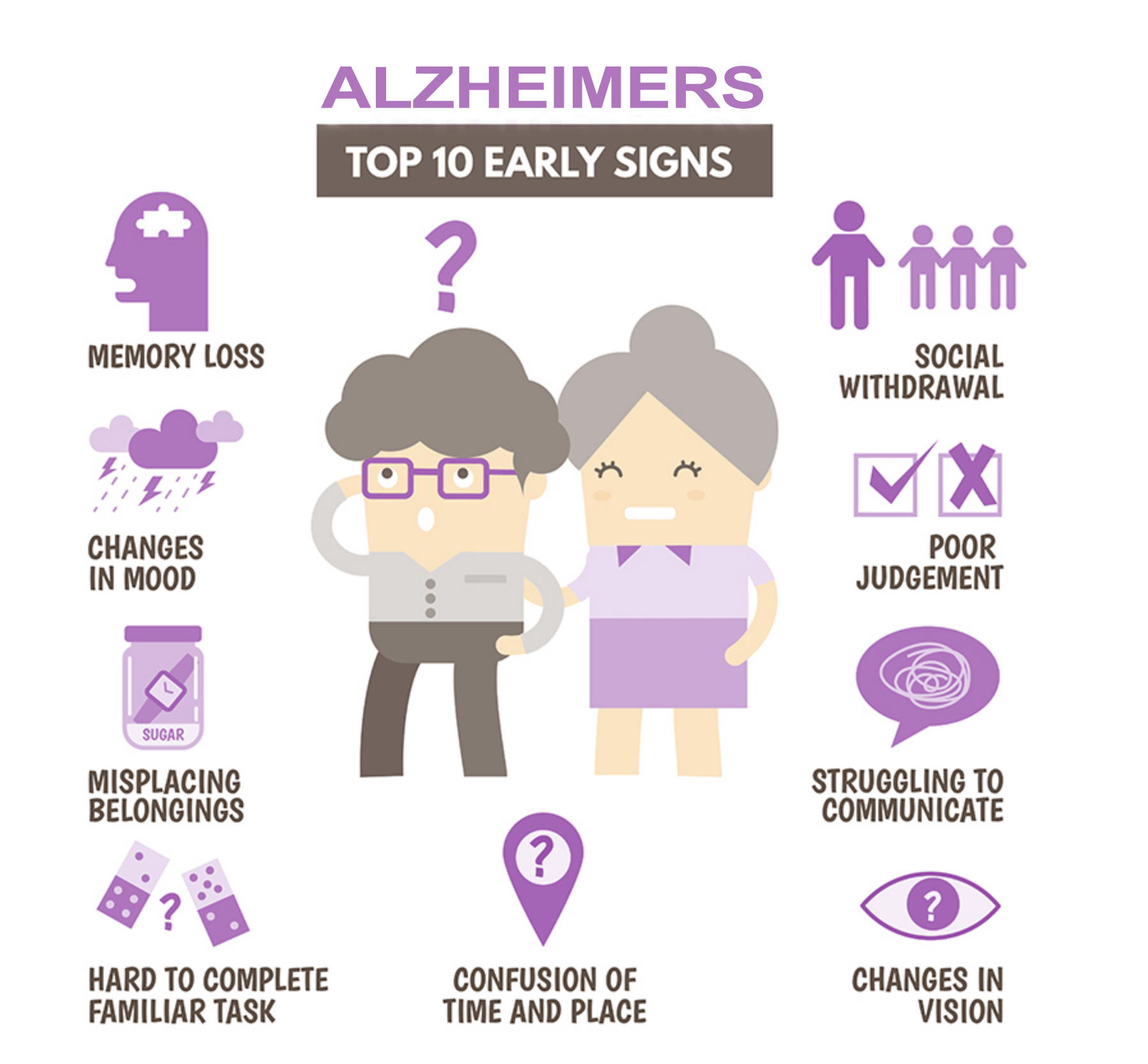 Stages of Alzheimer's Disease   The Oldish