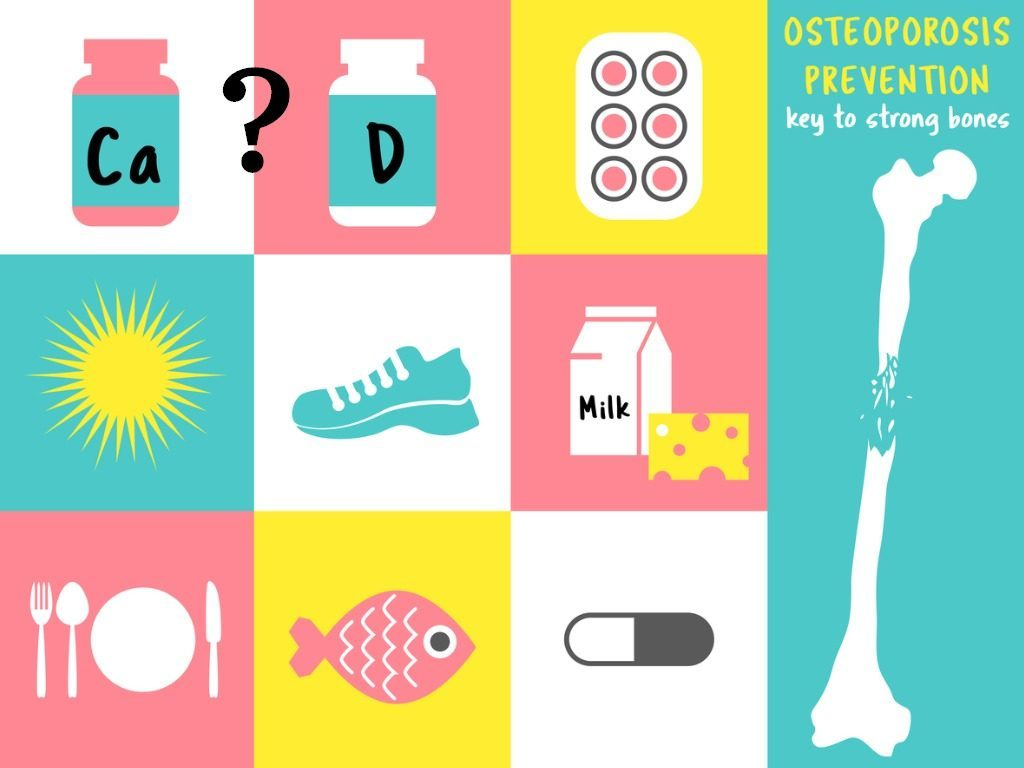 Benefit Of Vitamin D And Calcium Supplements Questioned The Oldish